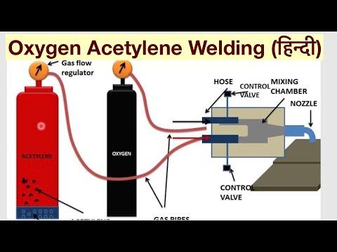 Oxygen Acetylene Welding Easily Understand À¤¹ À¤¨ À¤¦ Youtube