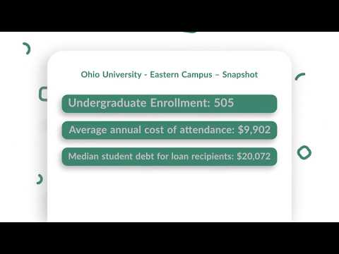 Ohio University Eastern Campus Tuition, Admissions, News & more