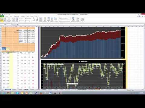 Crude Oil Cycle Trader Profit During Ranging Markets - CT50