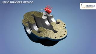 Power Plant Mechanical Maintenance PPM201