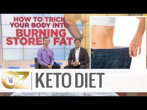 Is the Ketogenic Diet Right for You? thumbnail