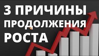 Почему рост продолжится? Инвестиции в акции. Обвал на фондовом рынке. Падение рынков. Обвал рынка.