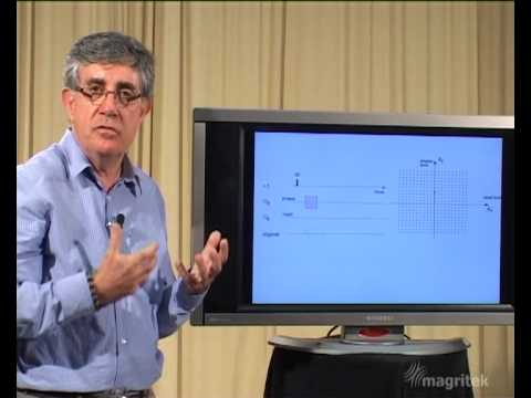 Introductory NMR & MRI: Video 09-2:  k-space in multiple dimensions