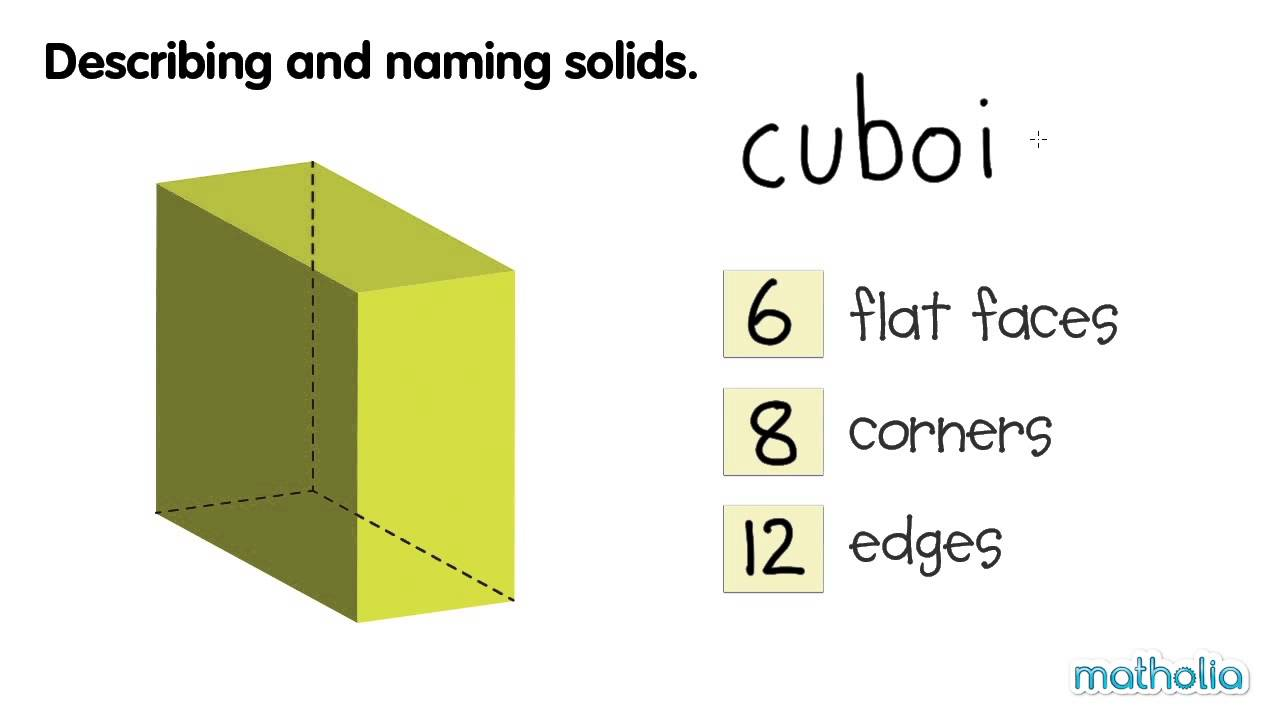 Describing and Naming Solids - YouTube