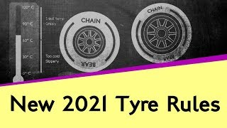 New Tyre Rules 2021 Explained   Low Profile Tyres No Tyre Warmers Radical Compounds