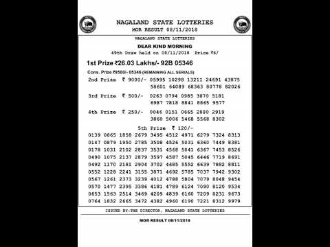 Nagaland State Lottery Dear Parrot 8PM 12/08/2019