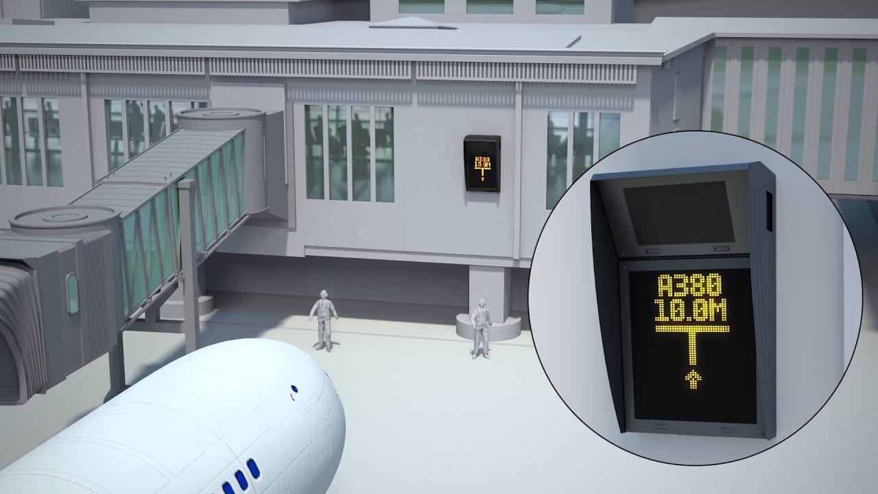 Gate video