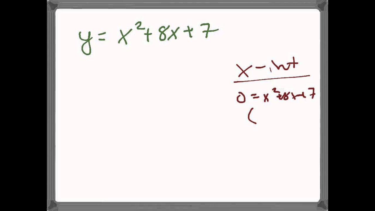 Graph Y9 X2 Youtube