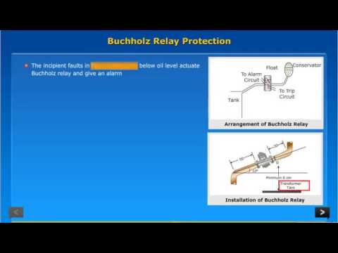 Buchholz relay introduction construction and working YouTube
