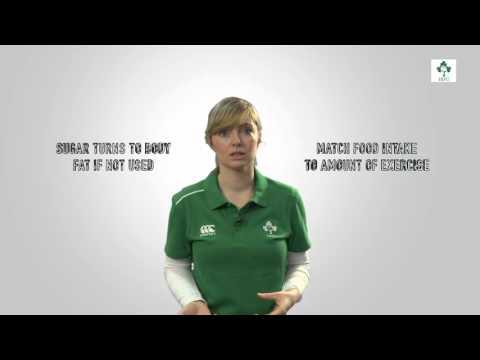 Irish Rugby TV: Sugar In Your Diet