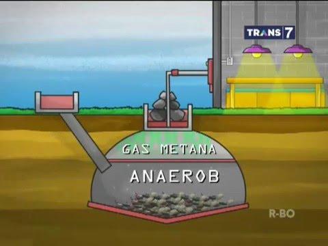 Pembuatan Biogas Dari Sampah Sayuran (part 1).