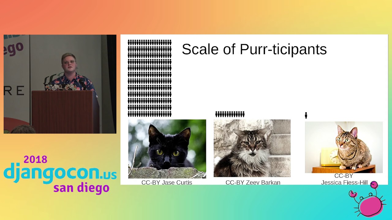 Image from Herding Cats with Django: Technical and social tools to incentivize participation