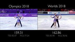 Aljona Savchenko / Bruno Massot FS - La Terre vue du ciel | Olympics vs Worlds