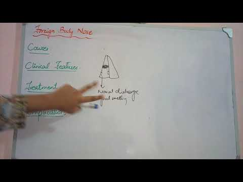 FOREIGN BODY NOSE, A Very Important Topic, Complete Description