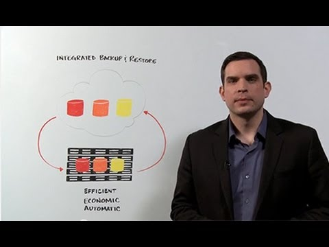 Whiteboard Feature Overview: Integrated Backup & Restore