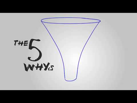 The 5 Whys - Lean Problem Solving