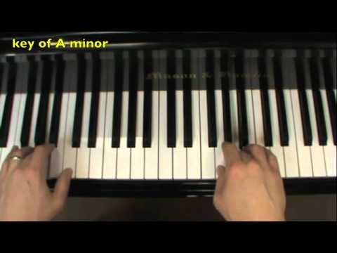 Greensleeves For Piano: Notes & Fingerings
