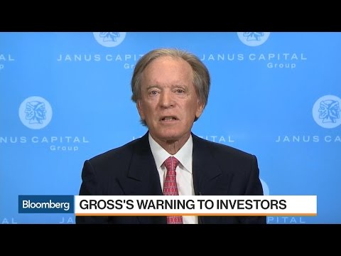 Bill Gross on Stock Market Rally, Fed Policy and Banks