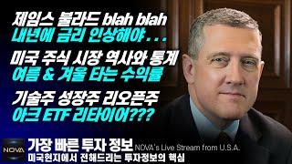 짐 불라드 연준총재 내…