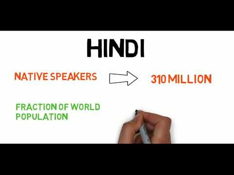 Top Widely Spoken Languages In The World YouTube - Top 5 spoken languages in the world