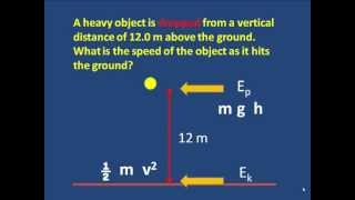 Conservation of Mechanical Energy—Sample Problems