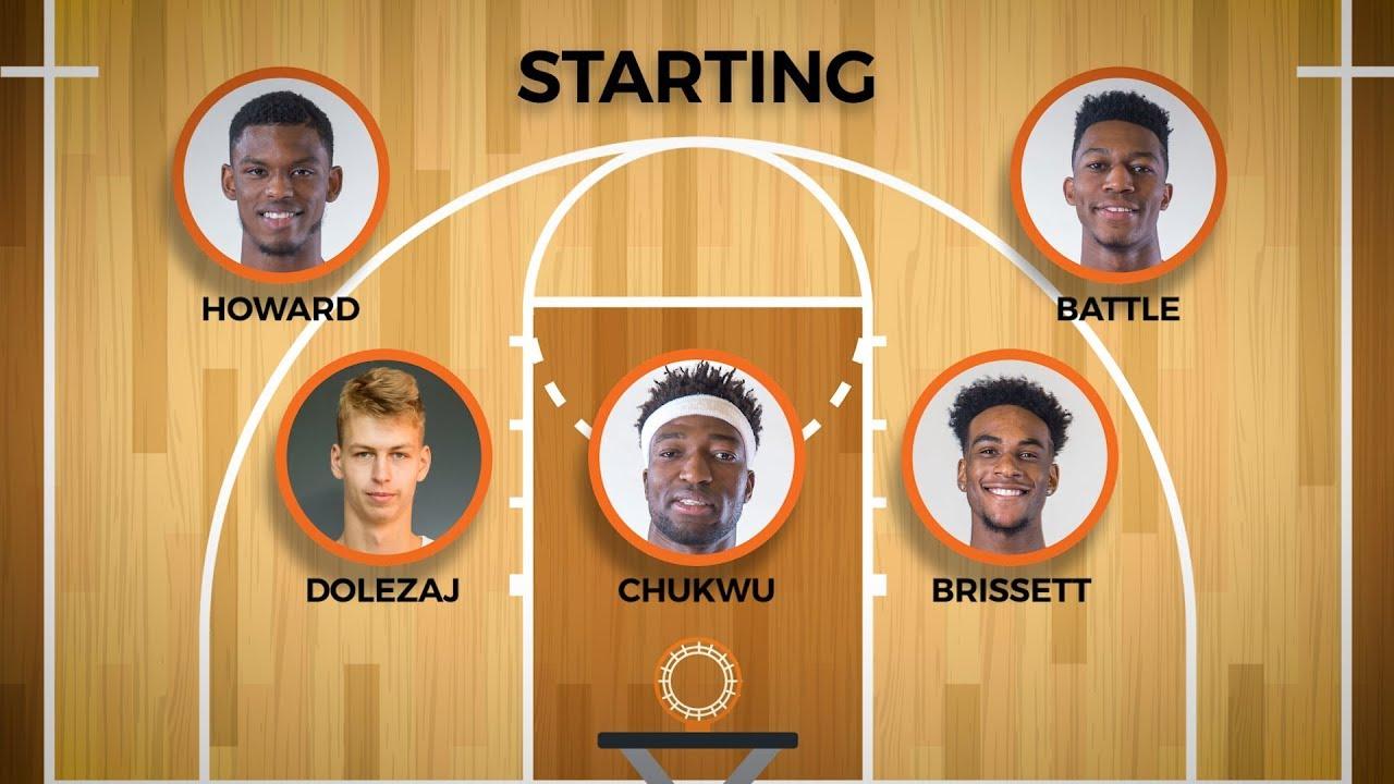 2018 19 Syracuse Basketball Lineup Possibilities Youtube