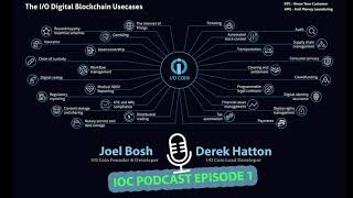 IOC PODCAST EPISODE 1