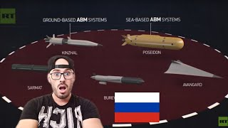 REACTION to Russia's new weapons, nuclear parity and arms race