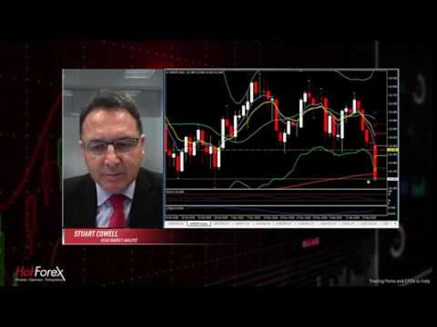 USD and Global Equities Continue to be under pressure | 20 December 2018