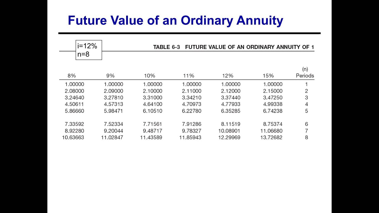 Qualified Longevity Annuity Contract