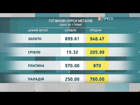Курс валют та ціни на пальне | 15 січня