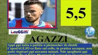 i cuGGini: le pagelle di Turi Privitera su Casertana - Catania 2-0