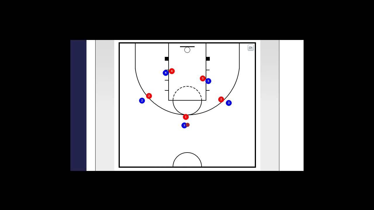 Tactique De Basket Attaque Sur D 233 Fense Indiv R 233 Sum 233