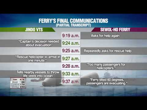 Sunken Sewol-ho ferry and marine traffic control tower communicated for 30 mins