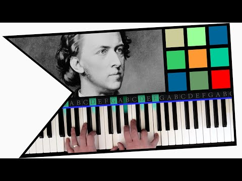 How To Play Prelude In E Minor Piano Tutorial (Chopin)