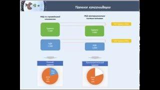 видео КОНСОЛИДАЦИЯ на дату приобретения
