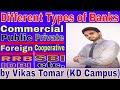 Types of Banks or बैंको के प्रकार  In India BY Th. Vikas Tomar {KD Campus}
