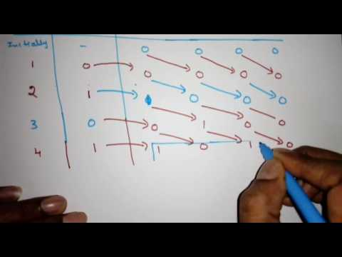 Digital Circuits Lecture-74: Serial-in Serial-out (SISO) Shift Register