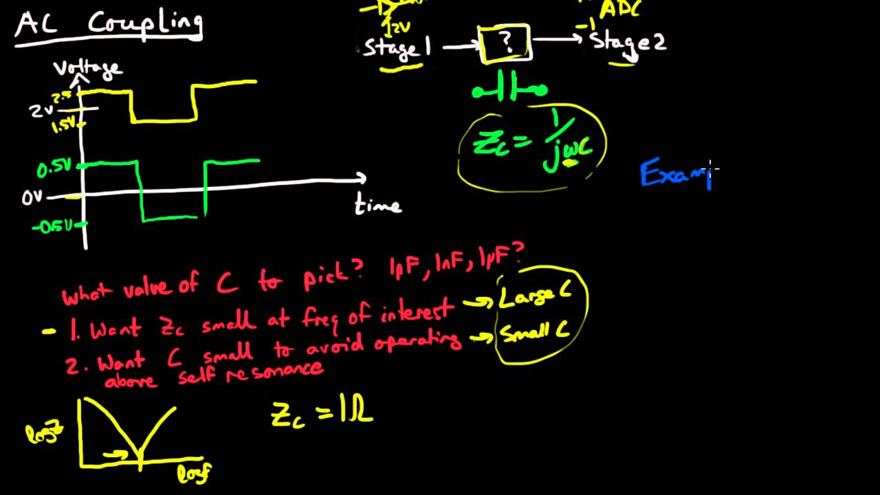 Wire Diagram Ac Coupling - pid inkbird itc 100vh wiring ... on