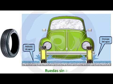 INTRODUCCIÓN A LA TECNOLOGÍA DEL AUTOMÓVIL - Módulo 9 (7/21)
