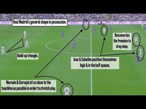 Tactical Analysis: How Toni Kroos Dominated Getafe
