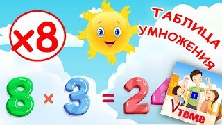 Музыкальная таблица умножения на 8. Развивающее видео для детей. Папа V теме