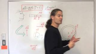 Right Hand Rules For Magnetic Field Direction