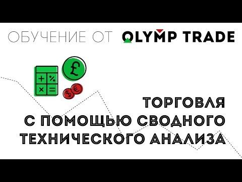 Olymp Trade. Торговля с помощью сводного технического анализа