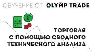 видео Аналитика от OlympTrade / Tradehow