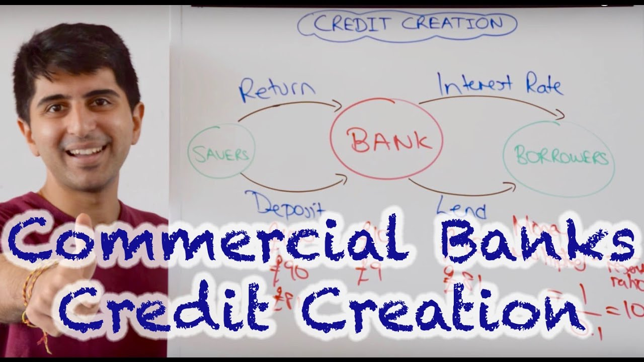 credit creation example