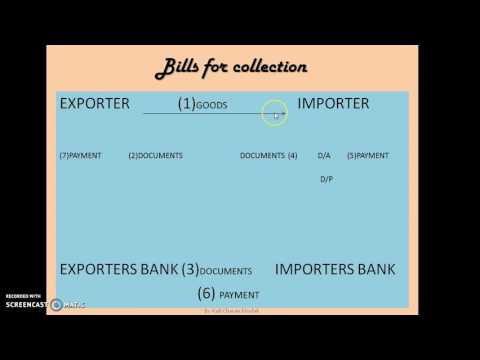 Methods of payment in Foreign Trade