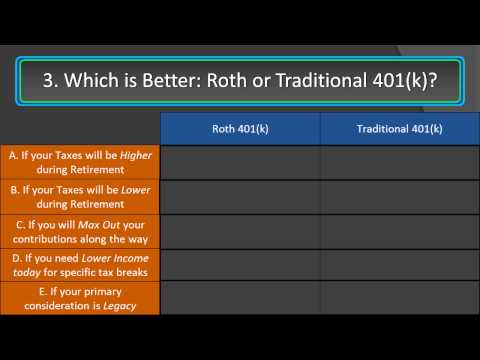 "Class 301 - ""Roth versus Traditional Deferrals"""