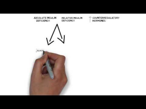 DKA and HHS ( Pathogenesis )