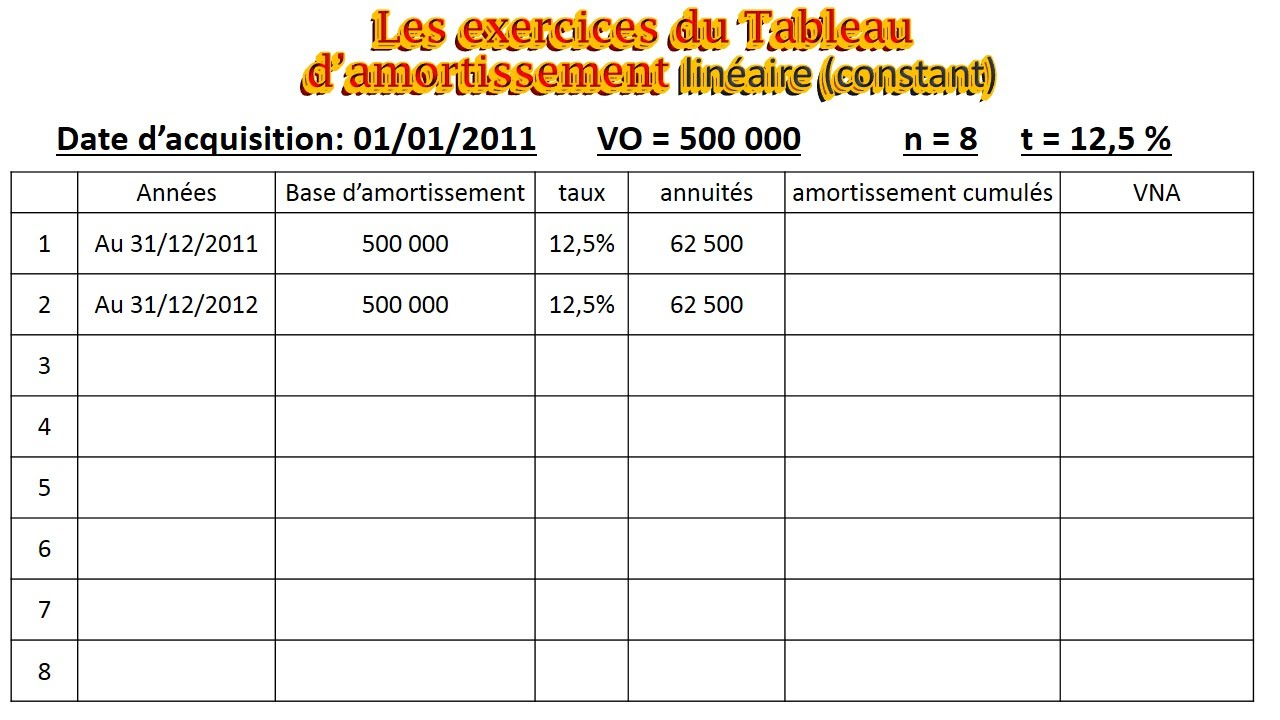 Amortissement 5 Exercice 1 Les Systemes D Amort Amort Lineaire Constant Comptabilite Youtube